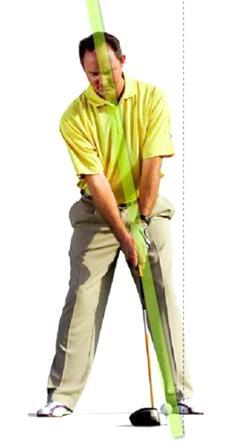 Tư thế chuẩn bị khi học đánh golf Driver