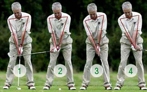 kỹ thuật chơi đánh golf cơ bản- tư thế đứng