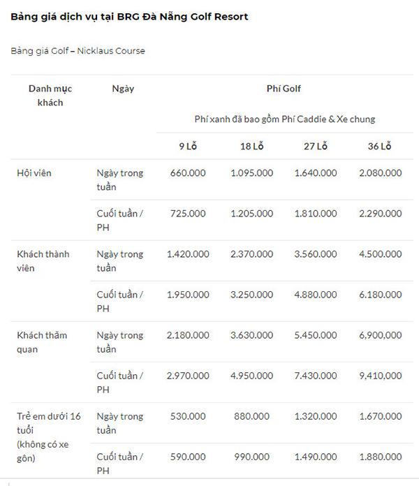 bảng giá dịch vụ tại brg đà nẵng