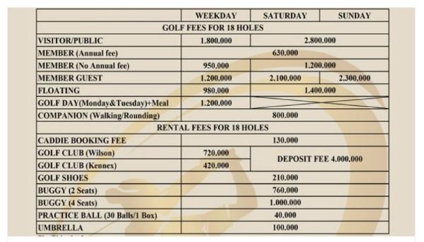 bảng giá sân golf đồng nai